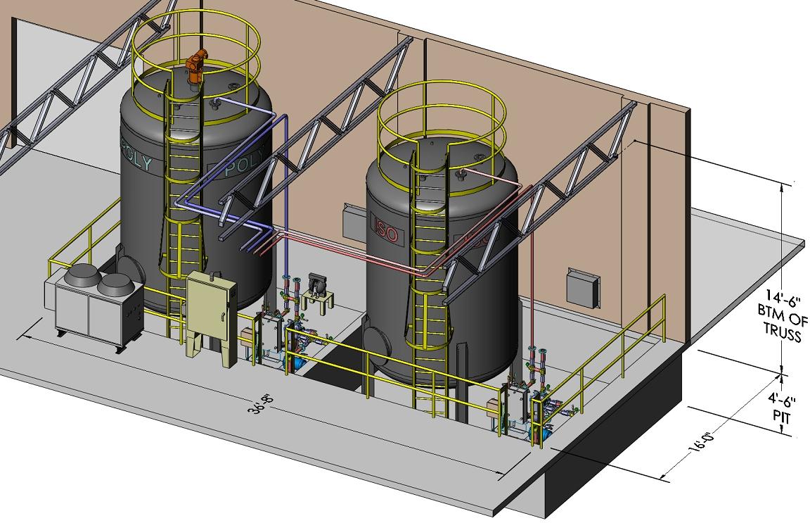 Polyurethane Bulk System